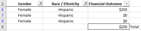 Sample Subtotal with Filter Adjusted for Hispanic Females