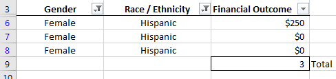 Sample Subtotal with Filter Adjusted to Count Hispanic Females